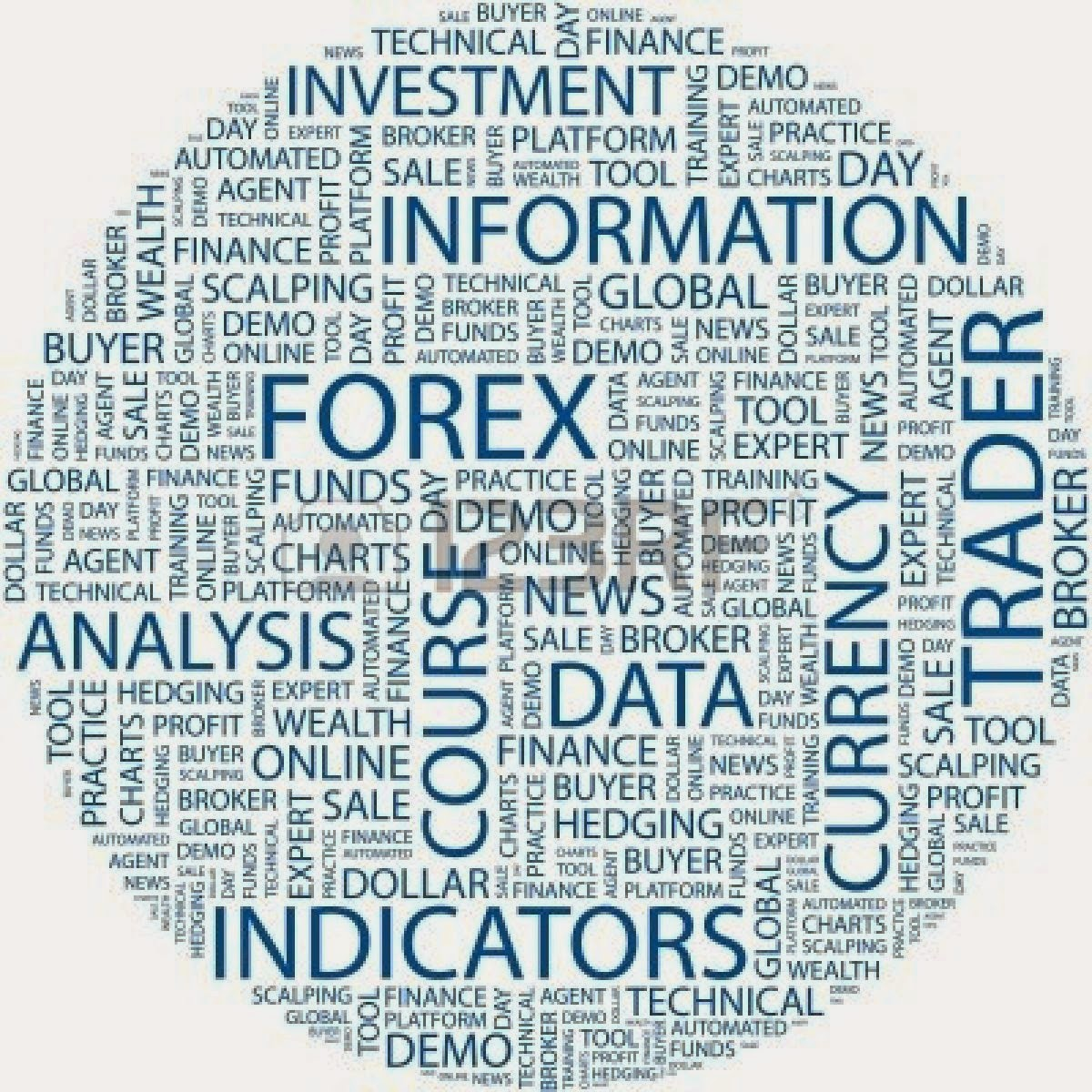 Fundamental Analysis-Section I: Introduction|www.adityatrading.in|Forex Trading Autochartist, Forex Autochartist, Forex Autochartist India|bhopal.evenforex.in