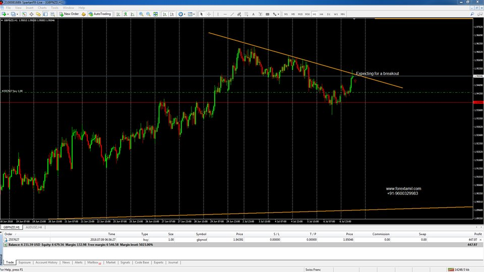 Give a guess what will be my next move, whether continue in the trade or end the end trade?