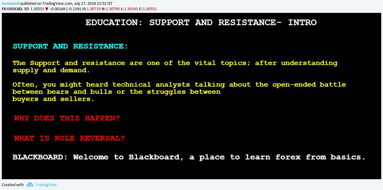 EDUCATION: SUPPORT AND RESISTANCE- INTRO