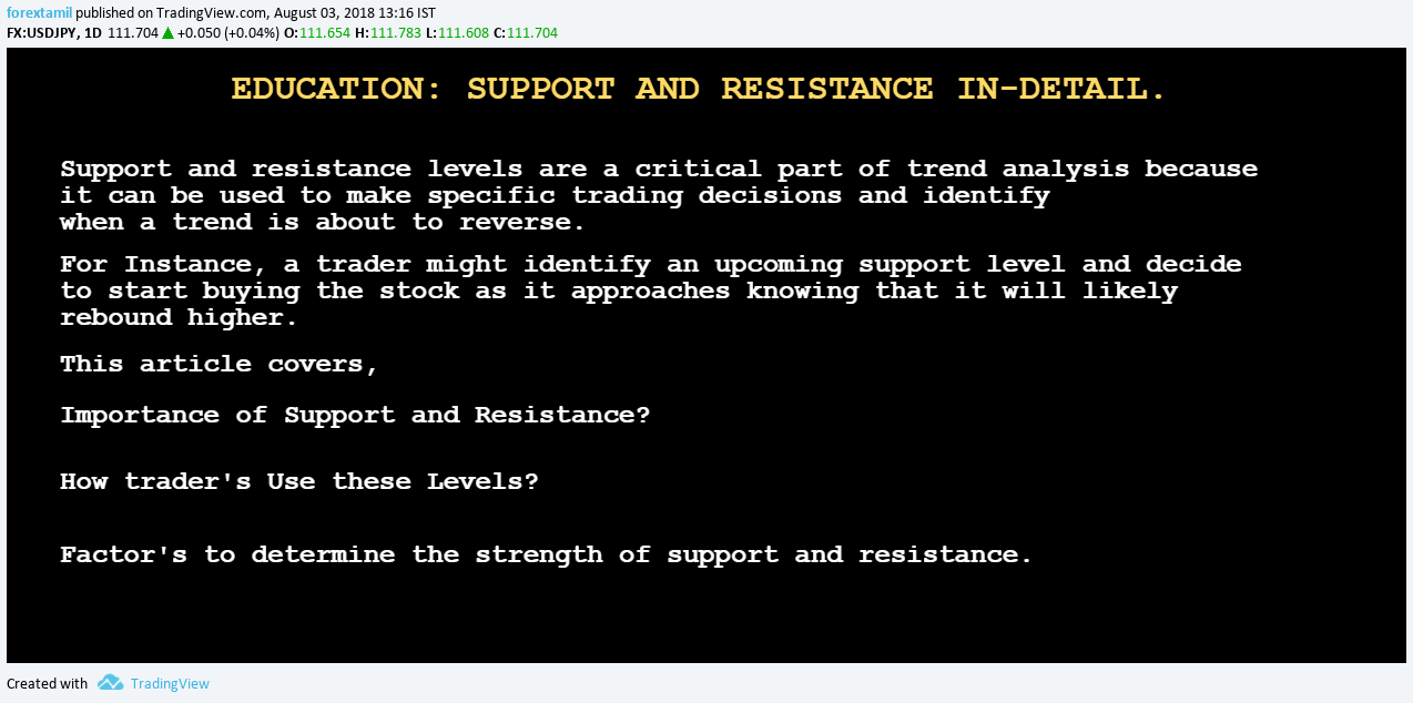 EDUCATION: SUPPORT AND RESISTANCE IN-DETAIL.