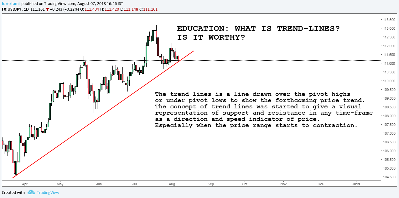 EDUCATION: WHAT IS TREND-LINES? IS IT WORTHY?