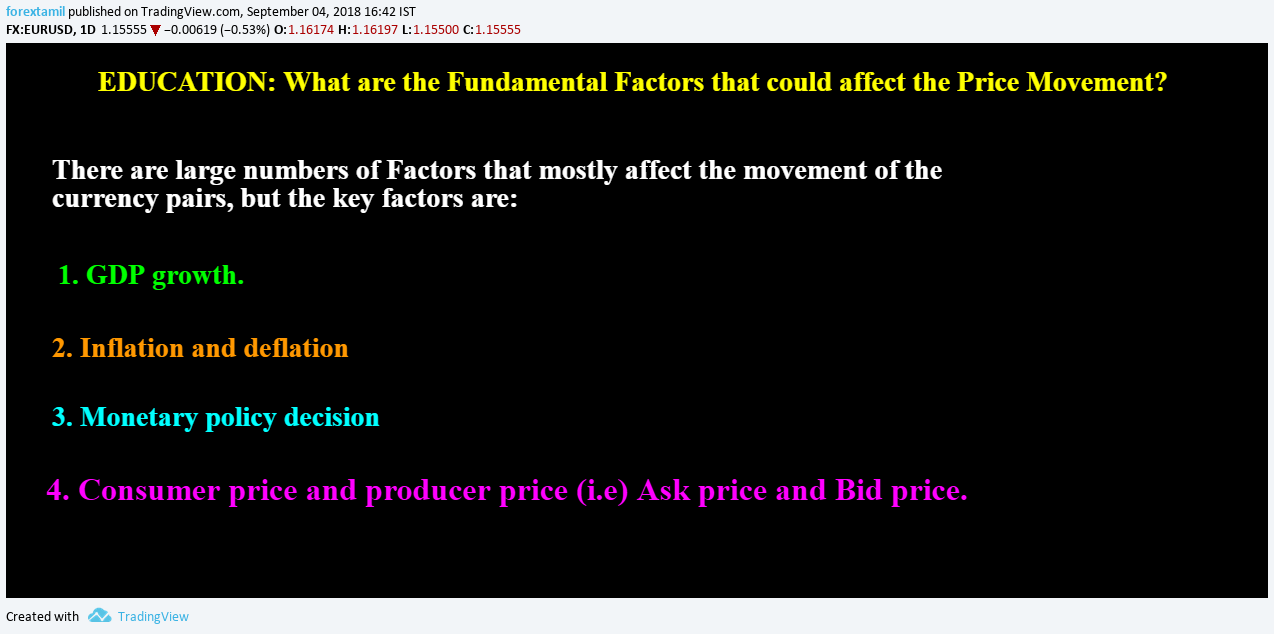 EDUCATION: What are the Fundamental Factors that could affect the Price Movement?