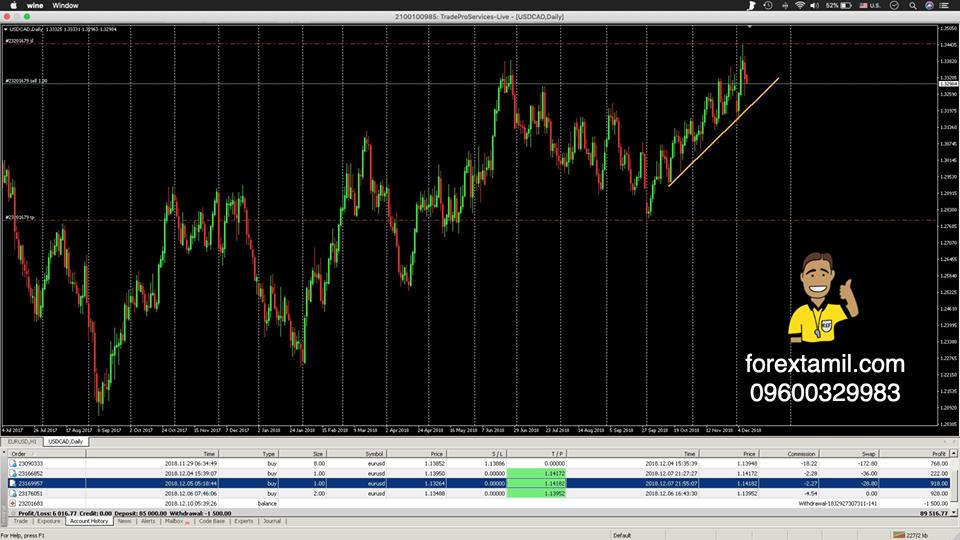 Last 3 Trades Continuous Target Hit