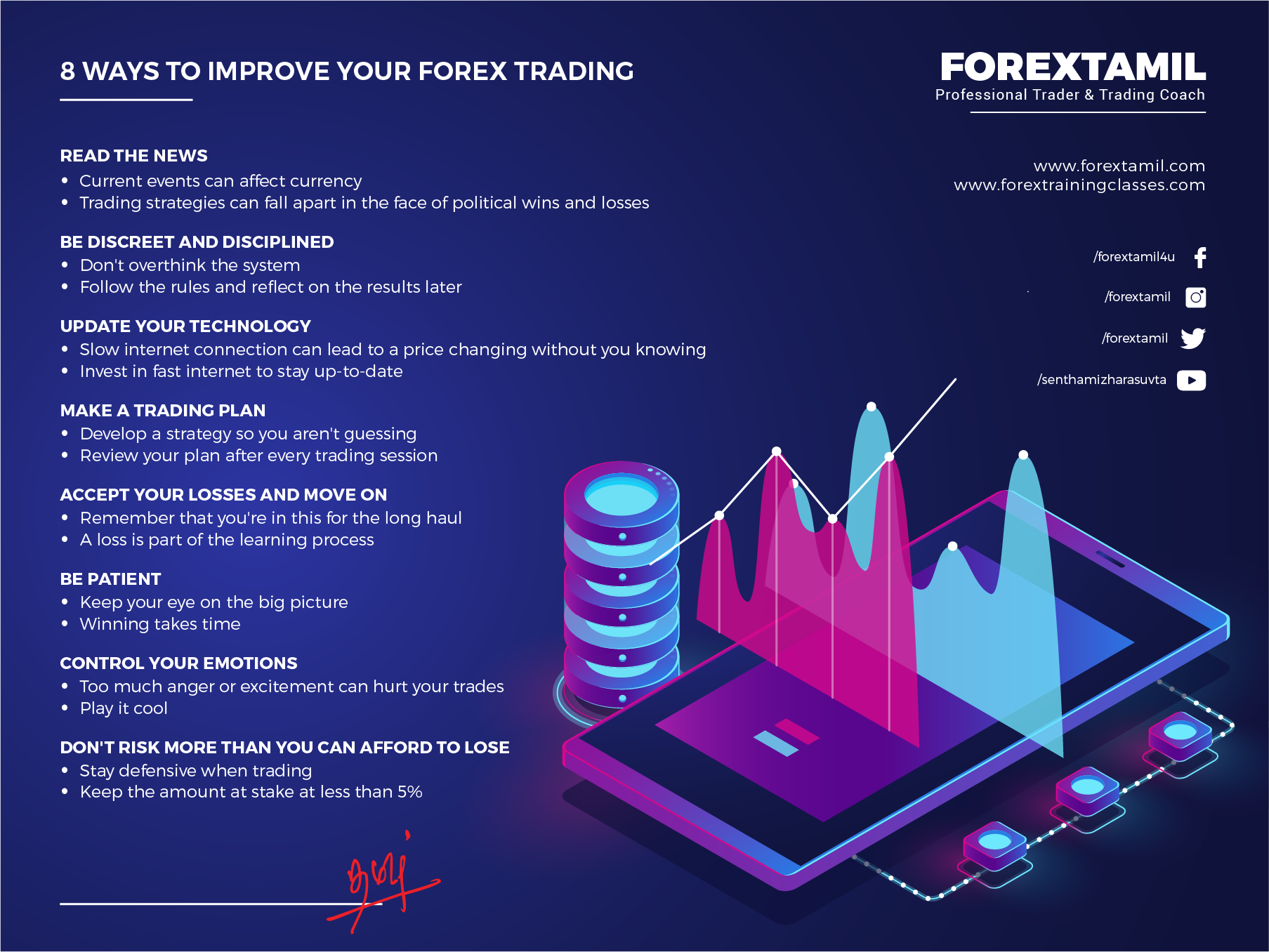 8 ways to improve your Forex trading