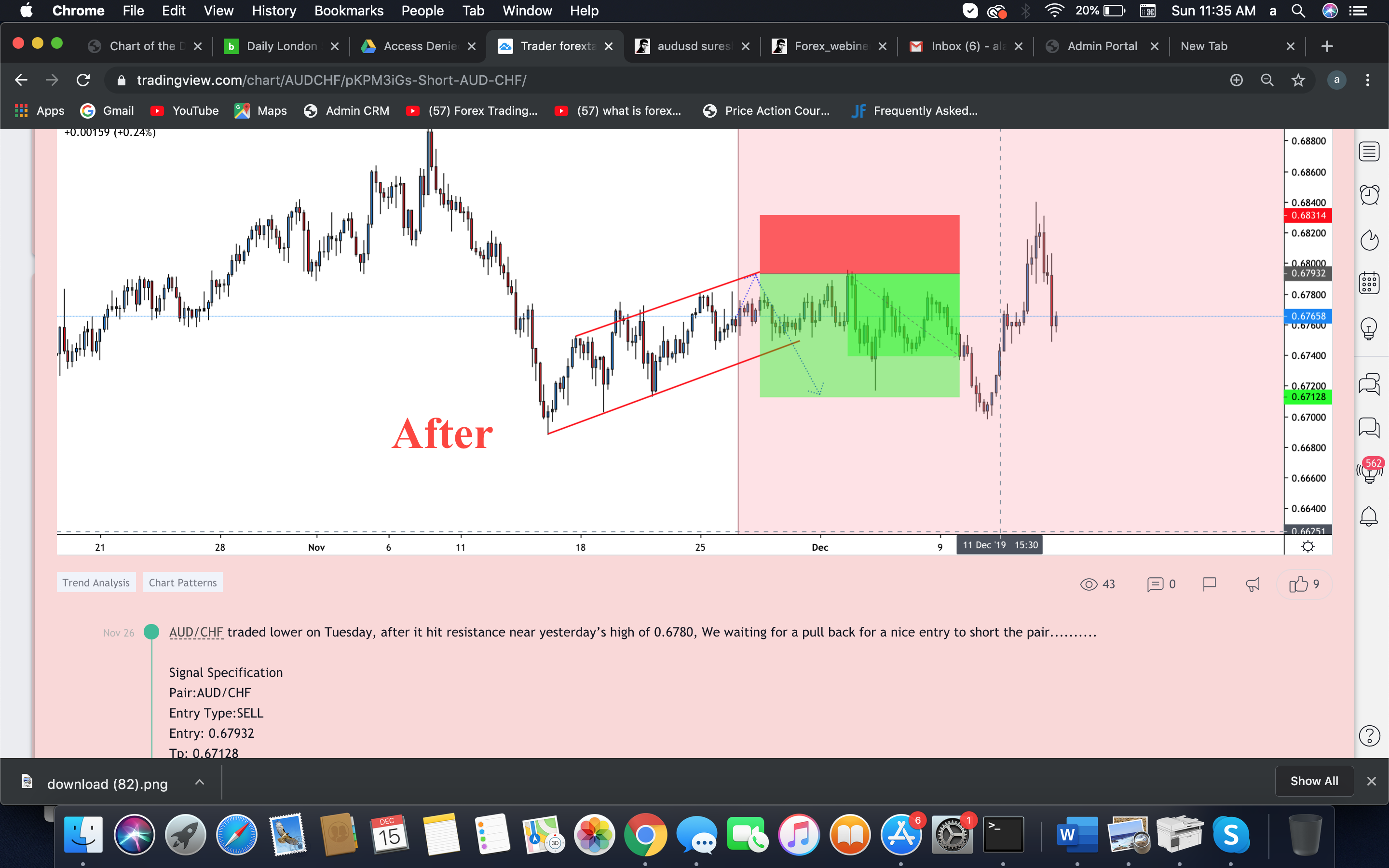 AUD/CHF :GATHERED 80 GREEN PIPS.