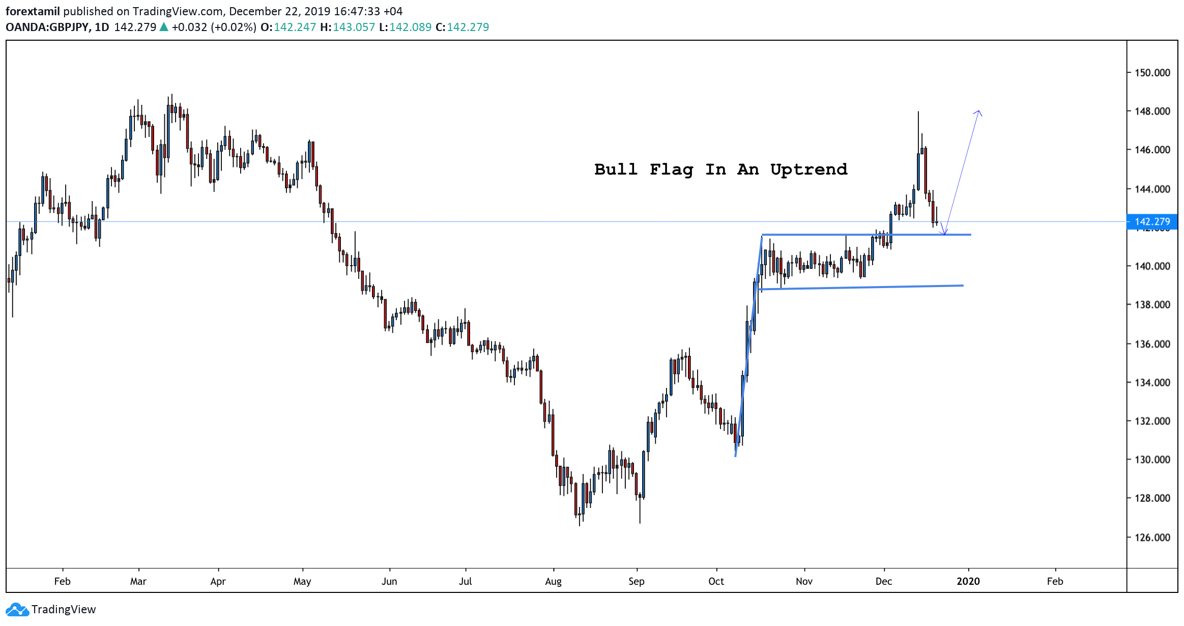 GBP/USD Forecast: Hard-Brexit fears to keep pound pressured