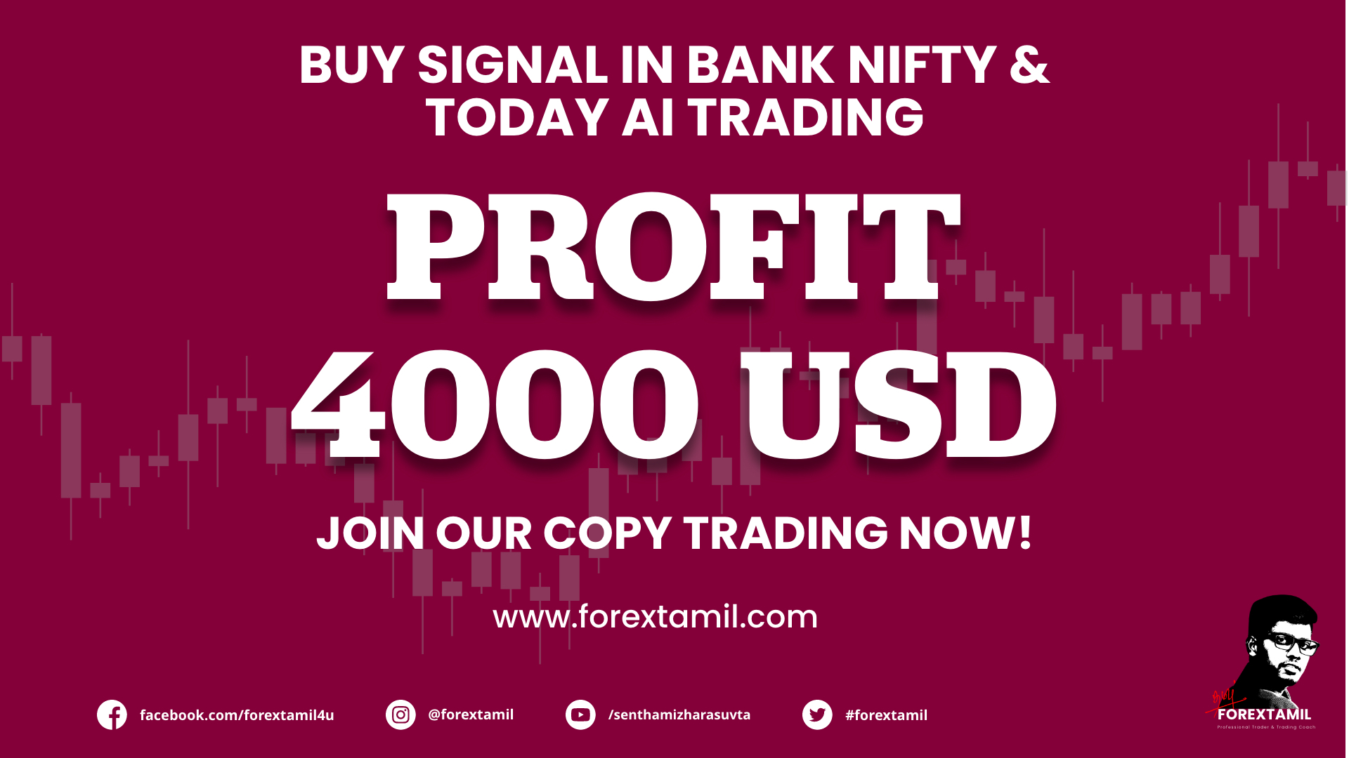 BUY Signal In Bank Nifty And Today AI Trading profit 4000 USD Join Our Copy Trading Now!